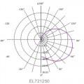 EL721256 | LED B35|3.3W(>25W)Ε14|6500k|250lm|enjoySimplicity™|Classic